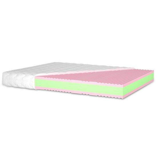 Матрас MatroLuxe SHINE JASMINE вакуумная упаковка