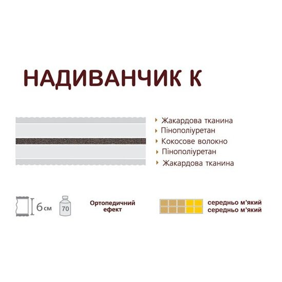 Тонкий матрас Bonato НАДИВАНЧИК К