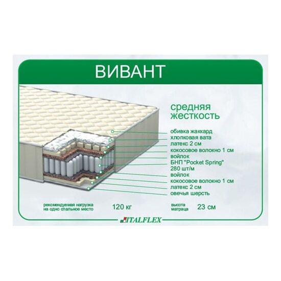 Матрац Italflex ВІВАНТ